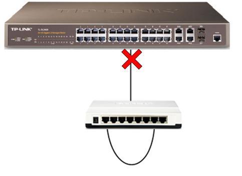 可网管型交换机_二层网管交换机应用—环路监测 - TP-LINK 服务支持
