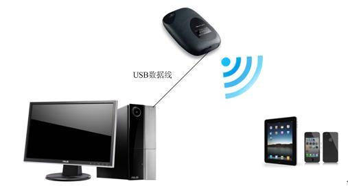 电脑USB接口数据线连接TL-TR761 V1_TL-TR761 2000L V1共享上网方法