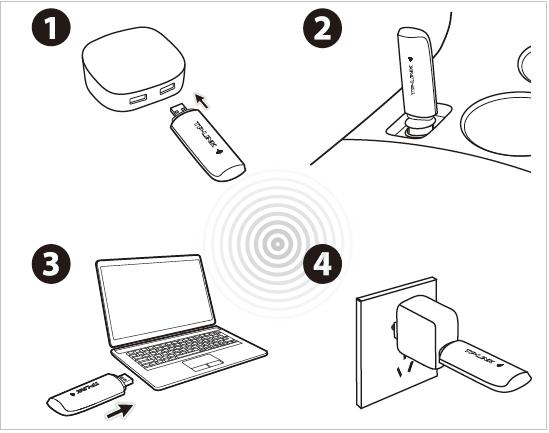 可以将设备插在移动电源,车载充电器,笔记本usb接口以及手机或平板电