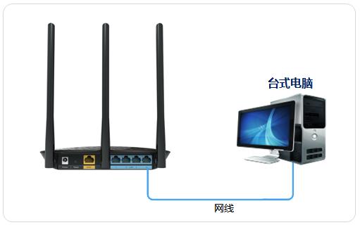 无线路由器TP-WR886N怎么当无线交换机