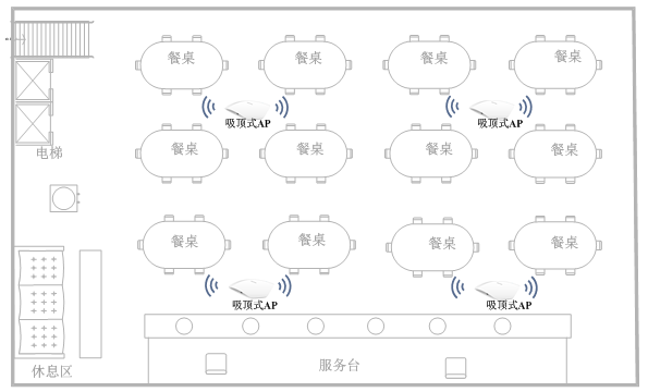 酒店餐厅组织结构图