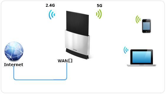 无线路由器_无线路由器怎么设置